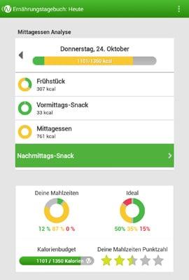 Noom_App_Ernaehrung