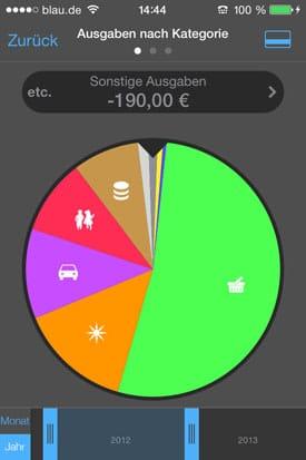 Finanzblick_App_Check_Android_Ausgaben_Kreis_Jahr__2012_iphone