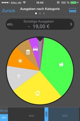 Finanzblick_App_Check_Android_Ausgaben_Kreis_Jahr_iphone