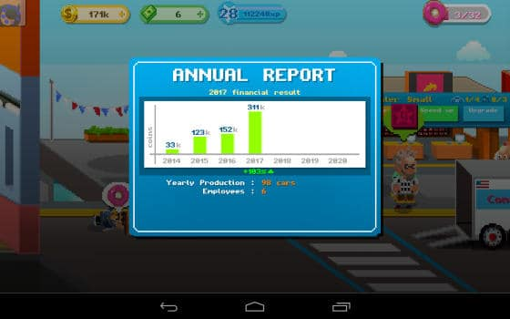 Motor World Report