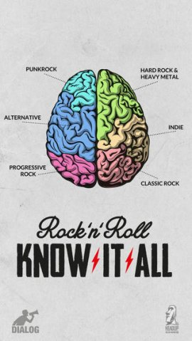 Rock'n'Roll Knowitall Musikgenre