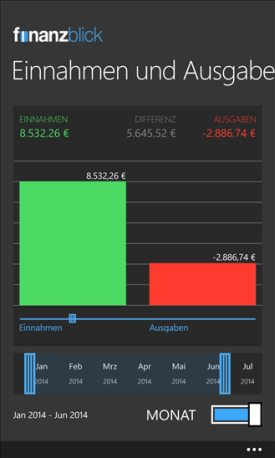 finanzblick app windows phone