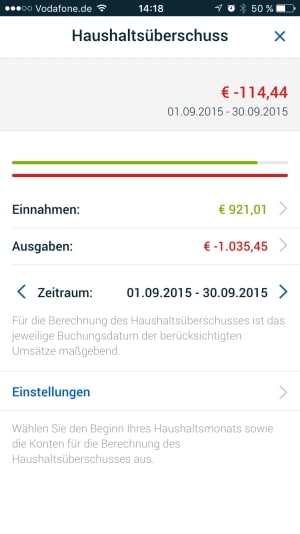 Haushaltsueberschuss