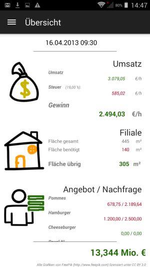 Burger_Capitalist_Stats